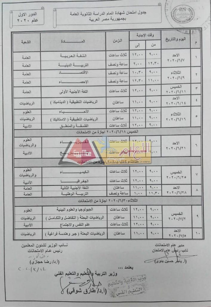 اخر اخبار الثانوية العامة في مصر 2020