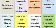 سي دي قواعد اللغة الانجليزية للمبتدئين