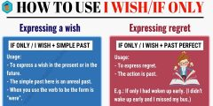 ملخص لجميع قواعد اللغة الانجليزية للمبتدئين